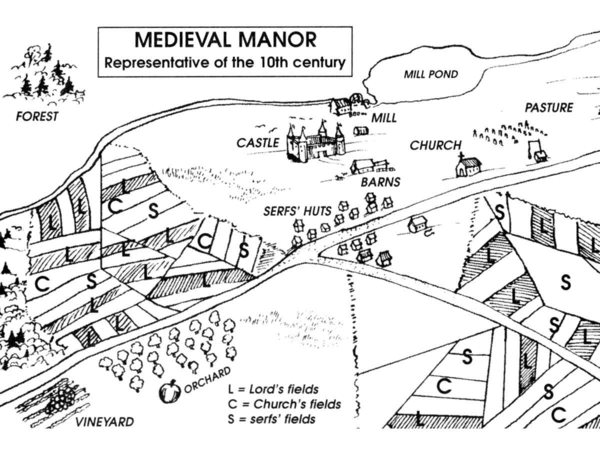 medieval village diagram